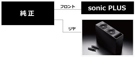 カジュアルライン-Bandai
